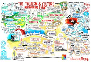 Tourism & Culture in the Lakes